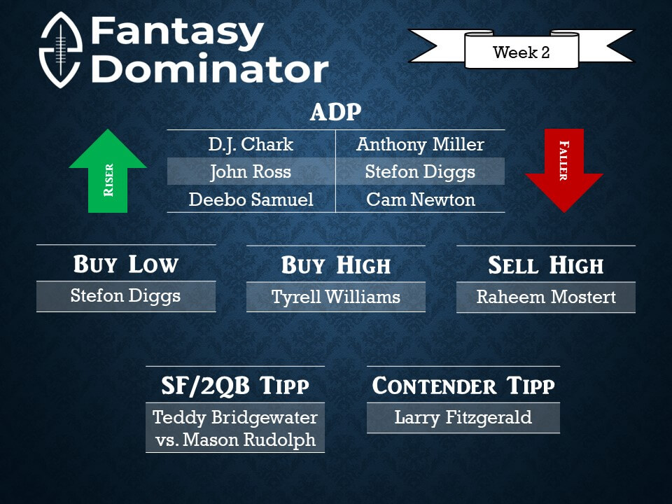 Week 2 open - #dominationsheet Week 2