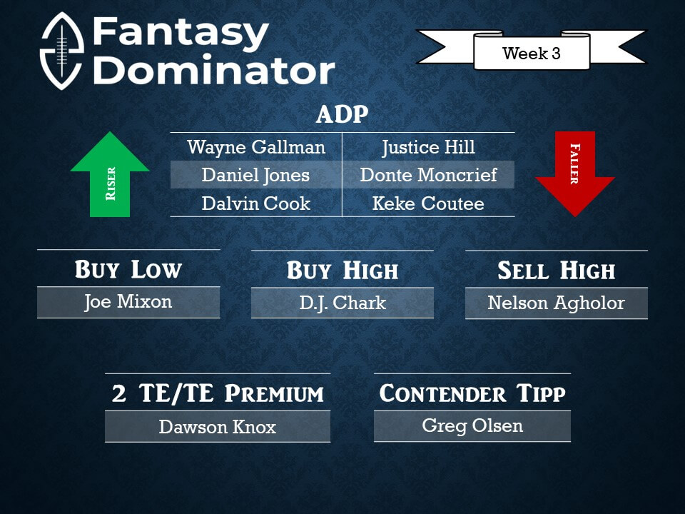 Week 3 open - #dominationsheet Week 3