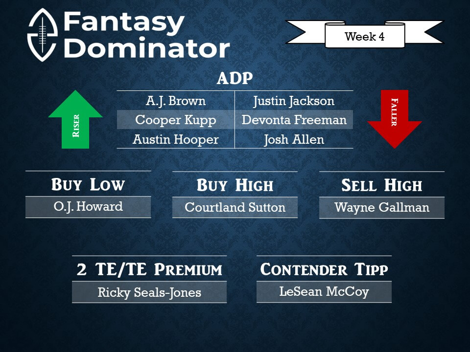 Week 4 open - #dominationsheet Week 4